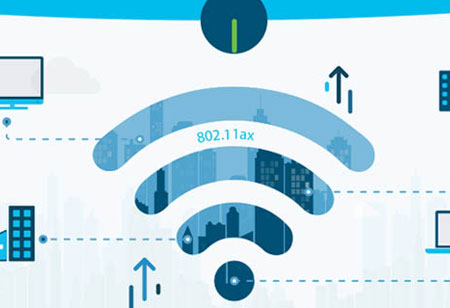 3 Benefits Derived by Customers from Wi-Fi 6